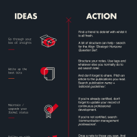 A post-conference checklist to help you align insights with action - and #createconnection