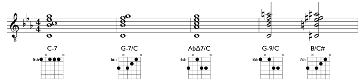 Breaking The Rut Chord Progressions Zeroes And Ones