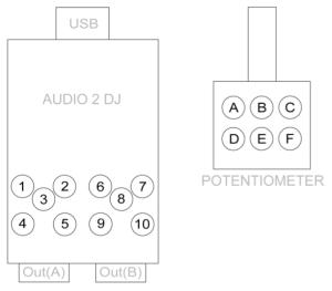 Audio 2 DJ pots