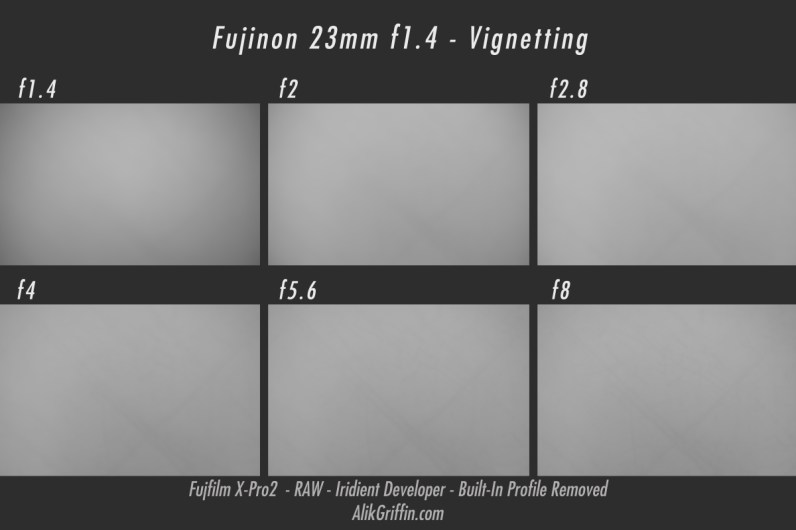 Fuji 23mm f1.4 vignetting with built-in lens profiles removed