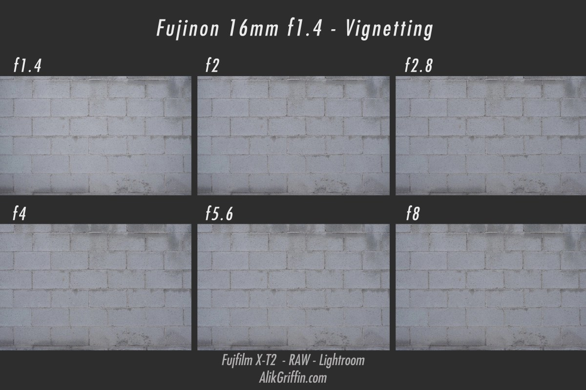Fuji 16mm f1.4 Distortion and Vignetting