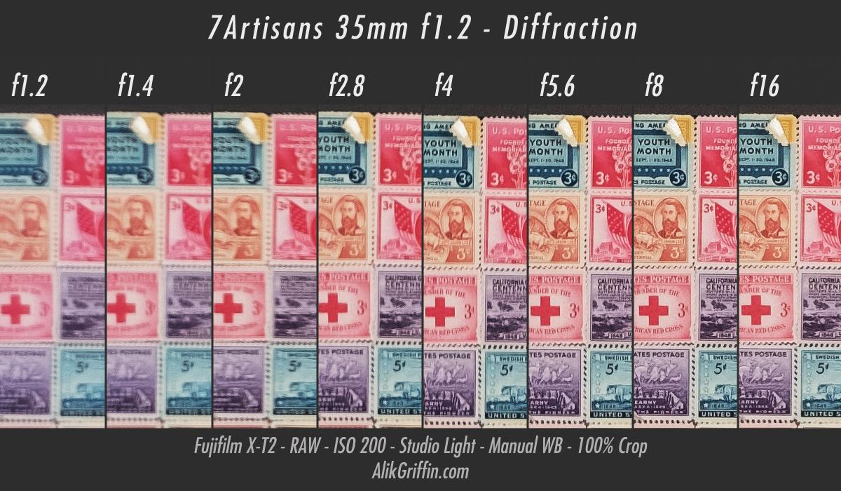 7Artisans 35mm f1.2 Diffraction Chart