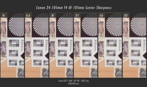 Canon RF 24-105mm f4L Center Sharpness at 105mm