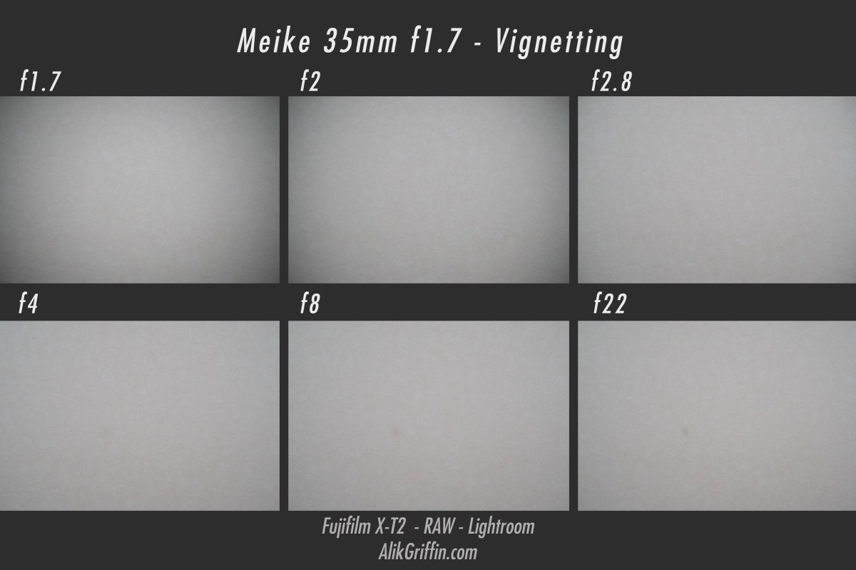 Meike 35mm f1.7 Vignetting Chart