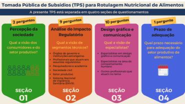 Nota de repúdio pela prorrogação da consulta da Anvisa sobre rotulagem nutricional