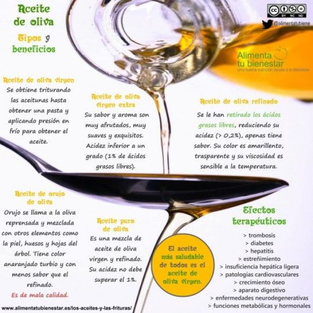 Aceite de oliva: beneficios para a salud