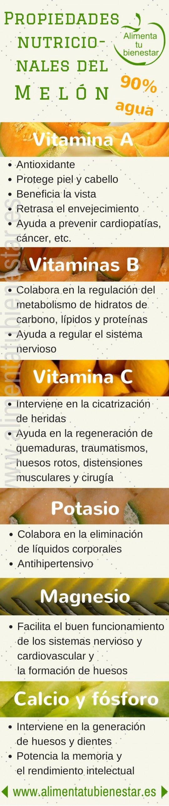 Propiedades nutricionales del melón