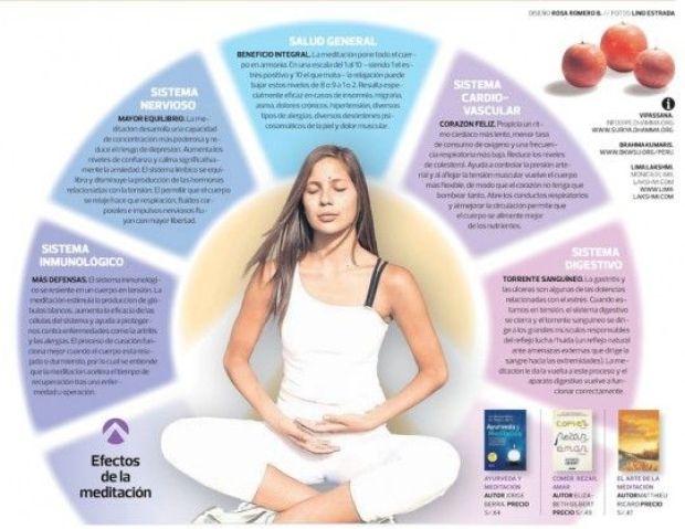 beneficios de la meditacion infografia