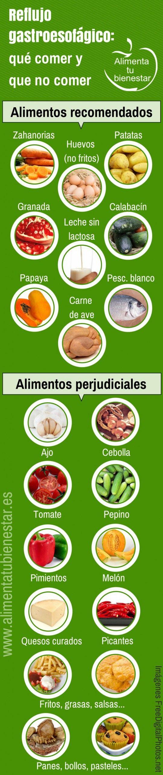 Alimentos para el reflujo gastroesofágico