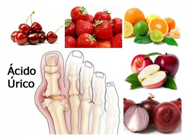acido urico alto remedio natural alimentos ricos en hierro acido folico y vitamina b12 acido urico marisco