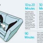 ¿Cuánto tiempo debes tomar una siesta para obtener mayores beneficios para el cerebro?