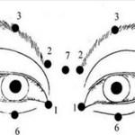 No necesitarás más anteojos: millares de personas han mejorado su visión usando este método único