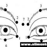 No necesitará más gafas: millares de personas han mejorado su visión usando este método único
