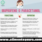 ¡ATENCIÓN! Ibuprofeno o paracetamol, ¿qué me tomo?