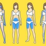 Los 12 Síntomas y Signos de la Tiroides que muy pocas personas conocen