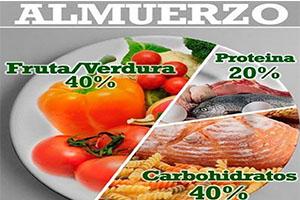 Alimentos con proteinas para bajar de peso