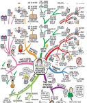 Alina Blagoi - Mental Map - Harta mentala