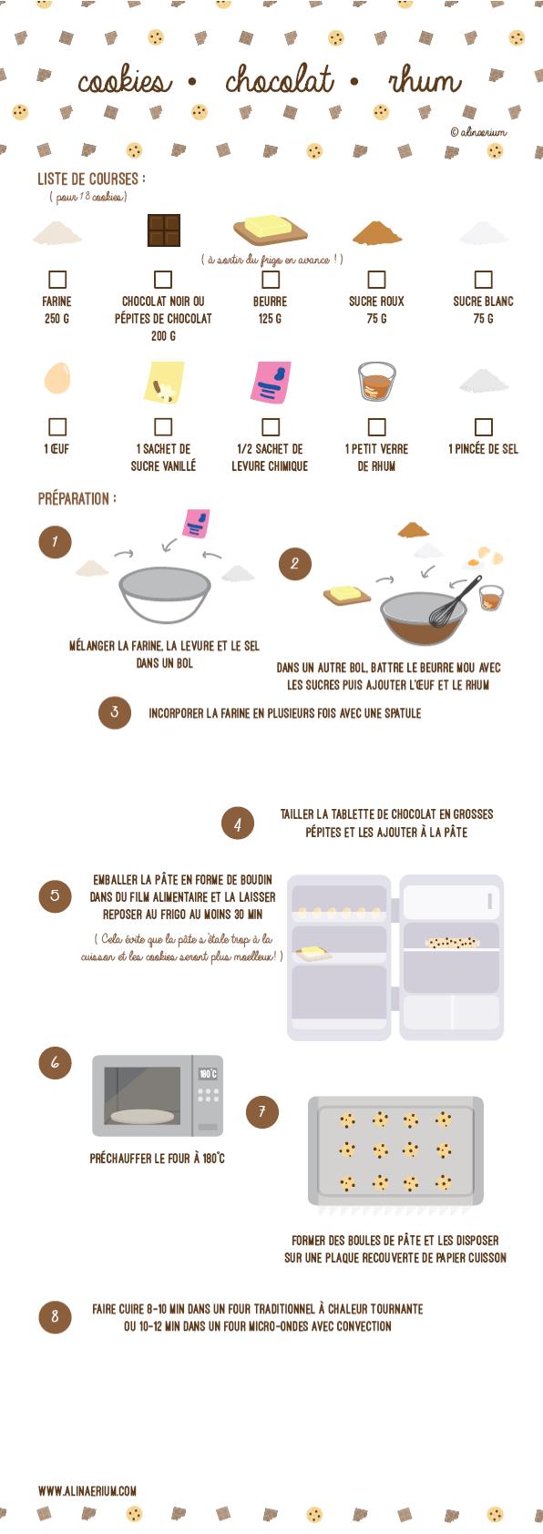 alinaerium-cookies-chocolat-rhum-recette-blog