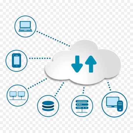 Cloud3 hosting plan