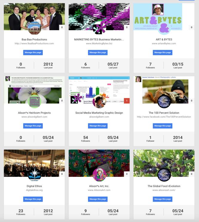 A Google+ Page Sampler