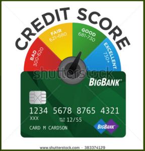 good credit card hygiene