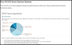 stable FICO® score