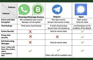 How to join signal private messenger