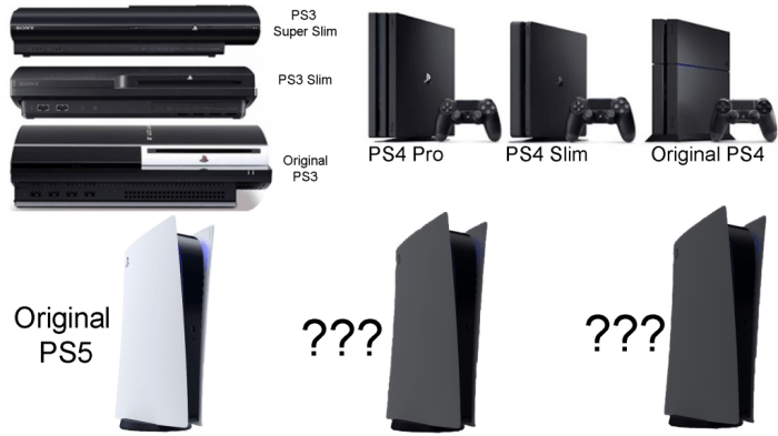 playstation versions