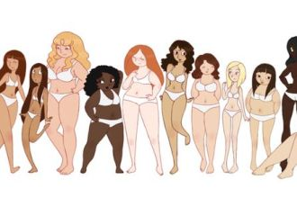 Body image - Why is it ok to diss the skinny girls? Bekah Molony - Irish Blogger