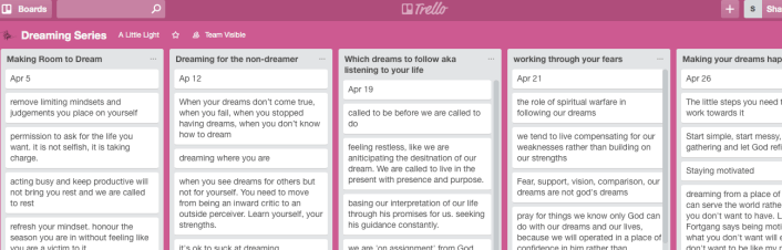 using trello to plan a blog series