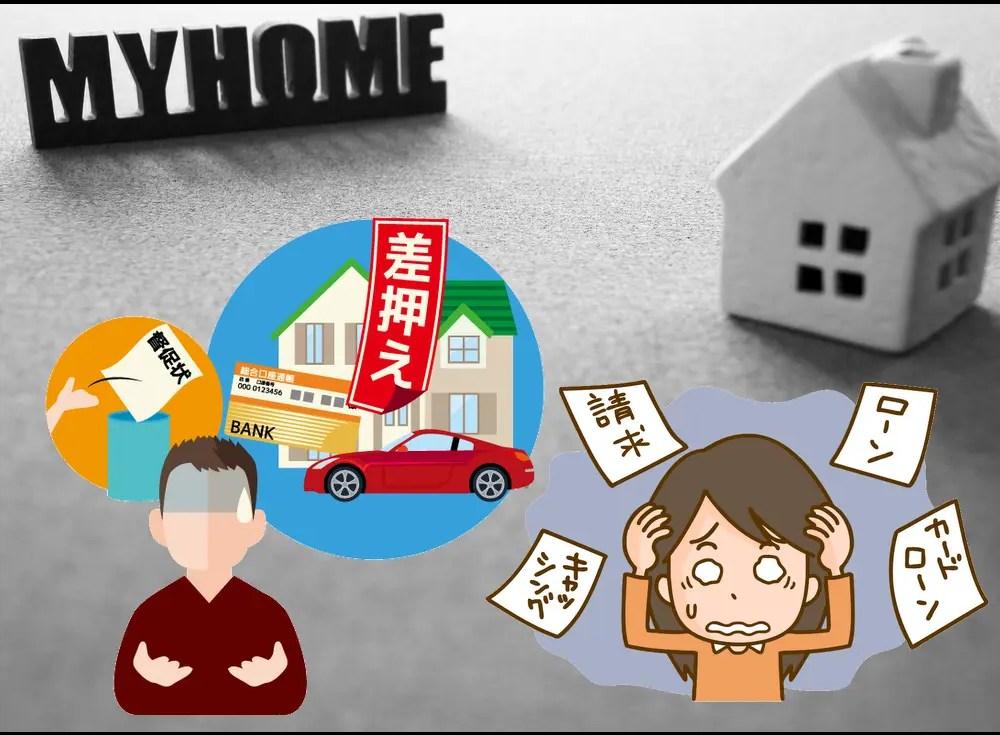 住宅ローン返済遅延・督促・競売