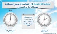 إضافة 60 دقيقة إلى التوقيت الرسمي للمملكة يوم 30 مارس الجاري