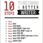 10 steg till att bli en bättre skribent/författare