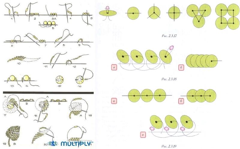 Схемы пришивания бисера и пайеток