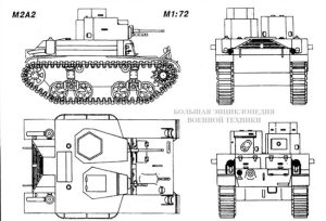 Общий вид танка Light Tank M2