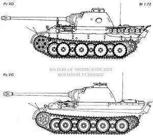 Танки Panzer VD и Panzer VG «Panther» (Sd.Kfz.171)