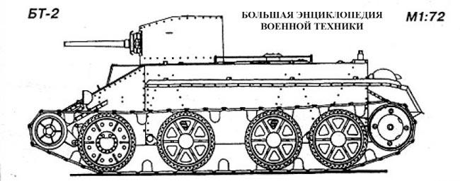 Танк БТ-2