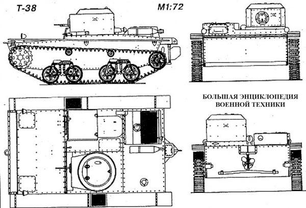 Общий вид легкого советского плавающего танка Т-38