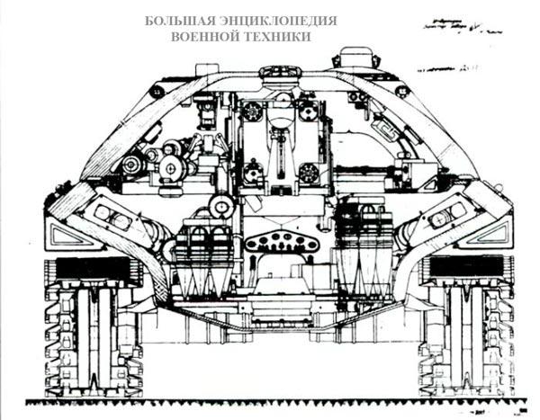Поперечный разрез танка ИС-7. 1948 г.