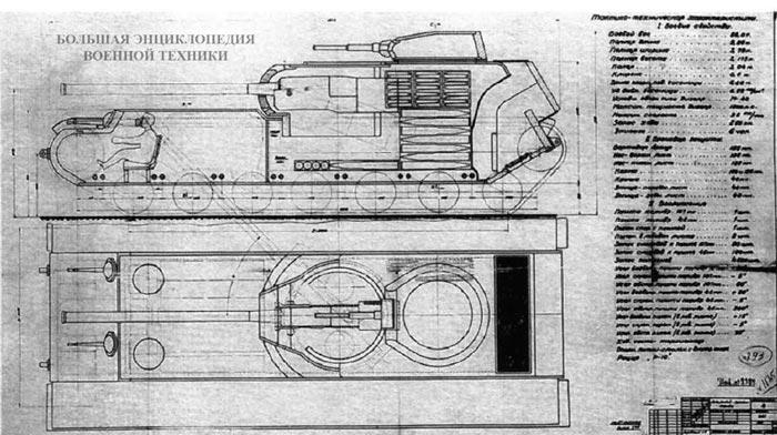 Проект танка КВ-4 инженера К. Кузьмина, П. Тарапатина, В. Таротько