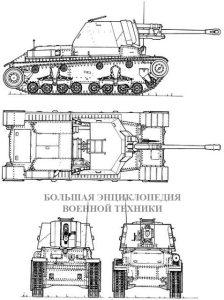 Проекции противотанковой САУ Т.А.С.А.М. R-2