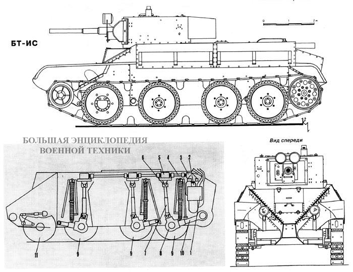 Внешний вид танка БТ-ИС