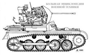 Чертеж ЗСУ Flakpanzer I - вид с правого борта
