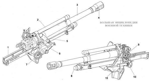 Качающаяся часть 105-мм легкой полевой гаубицы IeFH 18/2