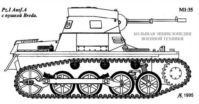 Танк Pz.l Ausf.A с пушкой Breda