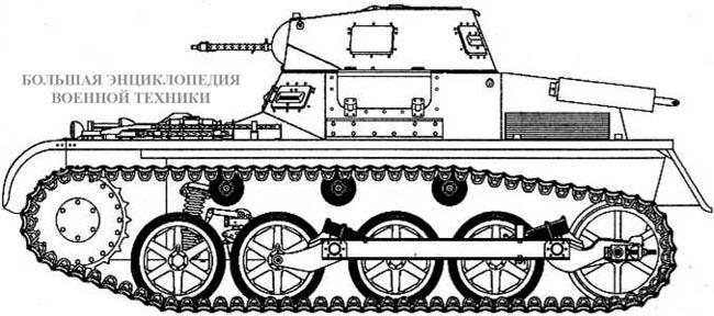 Pz-I Ausf.A с дизелем