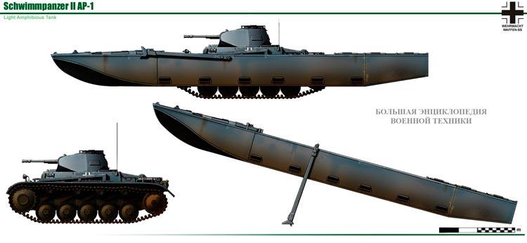 Плавающий танк Schwimmpanzer II