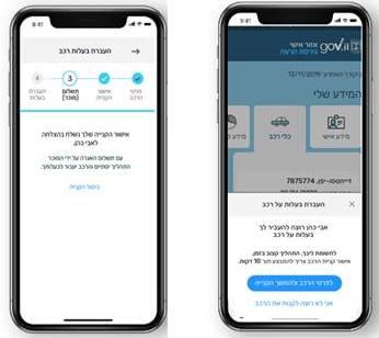 המהפכה הדיגיטלית: העברת בעלות על רכב אונליין – ללא הגעה לדואר