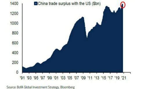 מאבקי הסחר של טראמפ מול סין: מלחמה אמיתית או קרבות יחסי ציבור?