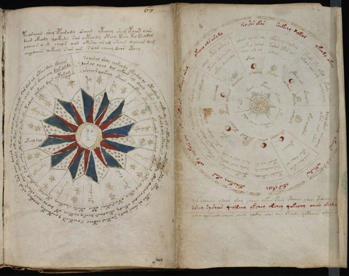 Το χειρόγραφο Βόινιτς voynich manuscript allabout.gr
